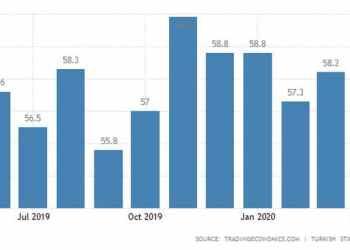 Σε χαμηλό 2ετίας το καταναλωτικό κλίμα στη Γερμανία 23