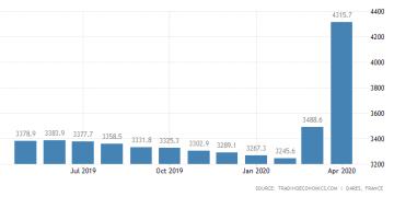 Σε ιστορικό υψηλό η ανεργία στη Γαλλία! 1