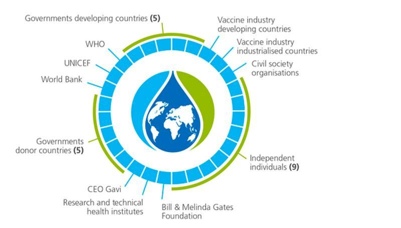 Πόλεμος για το εμβόλιο του COVID-19: Κίνδυνος να μην το πάρουν όλοι 25