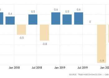 Η Μέρκελ ρίχνει 2 τρισ. για στήριξη της οικονομίας! Τί κάνουν Τραμπ, Μακρόν και Τζόνσον; 27