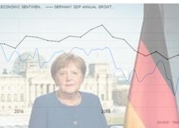 Γερμανία: Ύφεση 9,8%(!) στο β' τρίμηνο.-Οι προβλέψεις για 2020-21 25