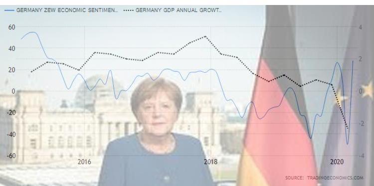 Οι Γερμανοί βιώνουν την ύφεση, αλλά βλέπουν ανάκαμψη 24