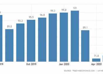 Ευρωζώνη: Άλμα του οικονομικού κλίματος τον Φεβρουάριο! 25
