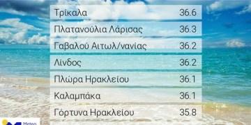 Covid-19 Ελλάδα: Μεγάλη αύξηση κρουσμάτων. Μαζικοί έλεγχοι στα σημεία εισόδου 25