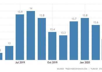 Πογκρόμ απολύσεων στις ΗΠΑ, στα 36 εκατ. οι άνεργοι το COVID-19 23