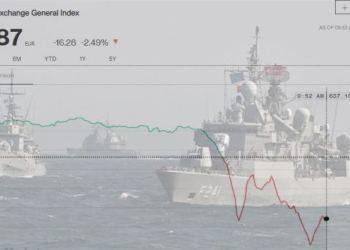 Σε ελεύθερη πτώση οι ασιατικές αγορές. Φοβούνται δεύτερο κύμα κορονοίού 23
