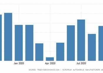Ταξινομήσεις αυτοκινήτων στην ΕΕ