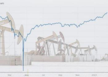 Παγωμένη αντλία πετρελαίου στο Τέξας και η τιμή του πετρελαίου WTI