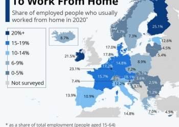 Eurostat: Μύθος το teleworking στην ΕΕ. Τί δείχνουν τα στοιχεία