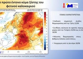Σε τροχιά καύσωνα: Ο υδράργυρος θα χτυπήσει 40άρι