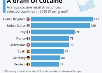 Οι τιμές της κοκαΐνης στον κόσμο