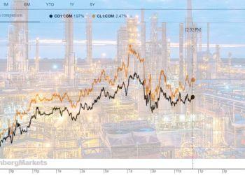 Νέο ράλι στο πετρέλαιο! Χτυπάνε πολυετή ρεκόρ οι τιμές