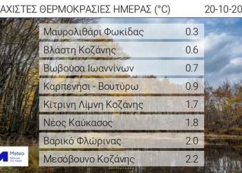 Meteo: Οι χαμηλότερες θερμοκρασίες στην Ελλάδ