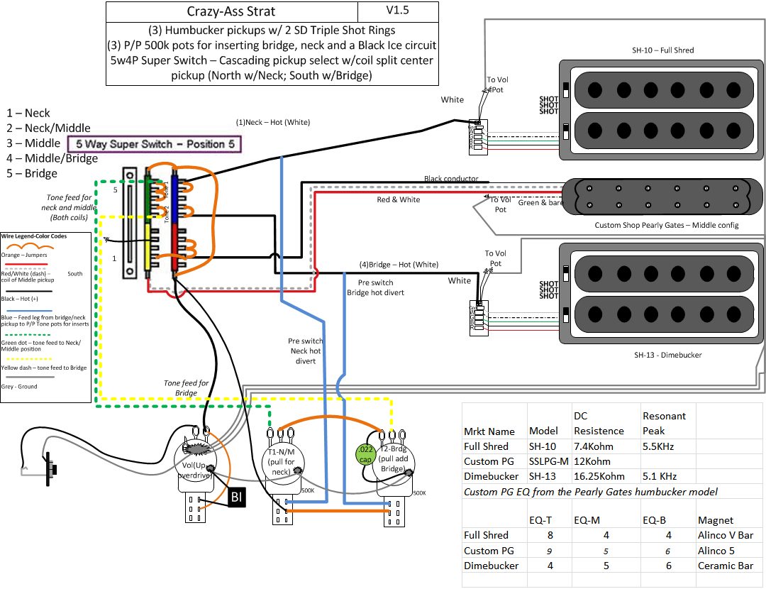 Wiring Diagram for Bertha - Cris Rogers on