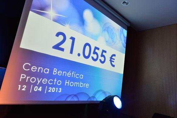 Proyecto-Hombre-2013-recaudacion