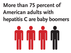 hepatite C paraodontologia