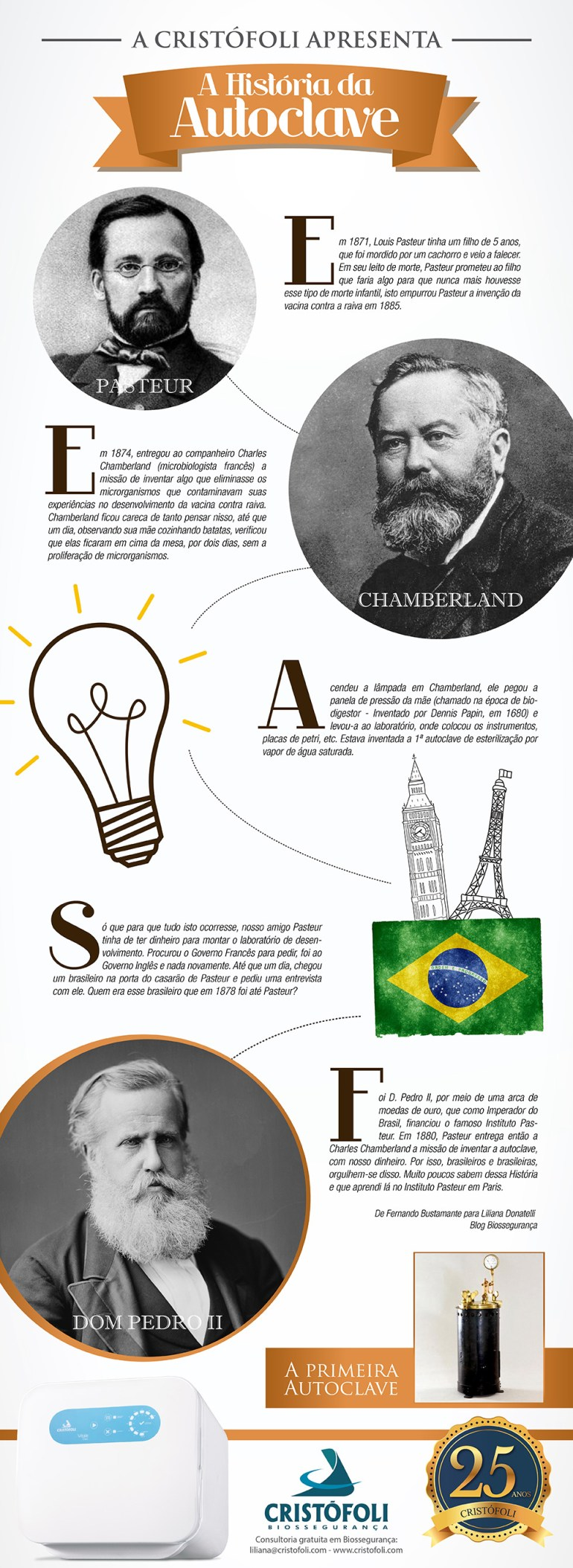 História da autoclave
