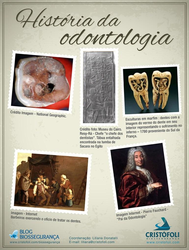 História da Odontologia