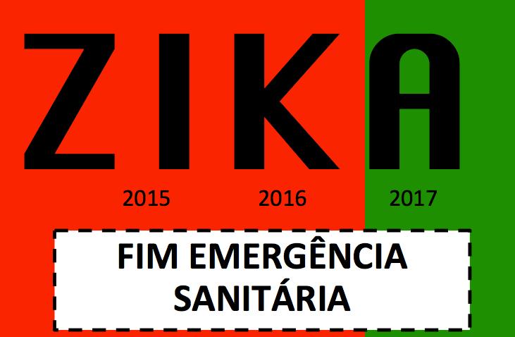 fim do estado de emergência sanitária