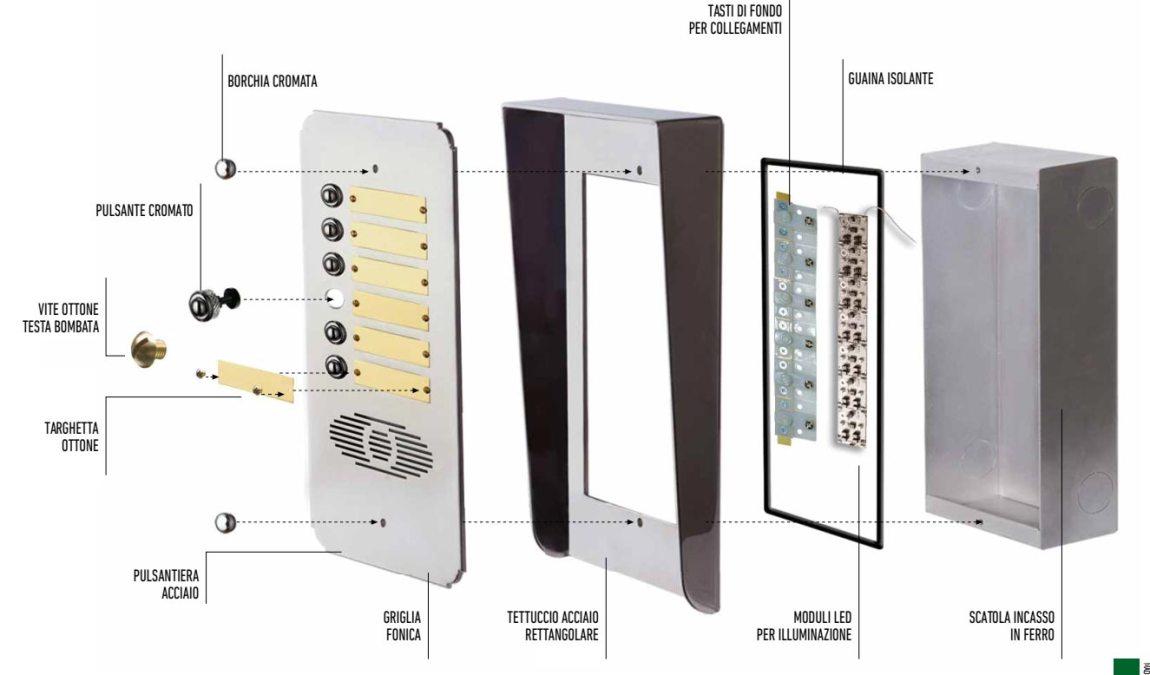 pulsantiere in ottone acciaio hpl