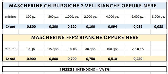 tabella-prezzi-mascherine