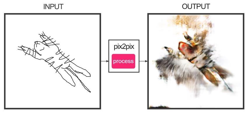 Pixkitty (1)