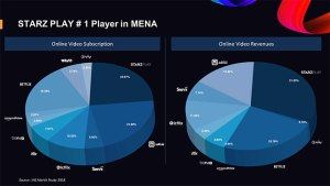 STARZ-PLAY-Reach-in-MENA_-region
