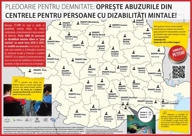 Harta deceselor