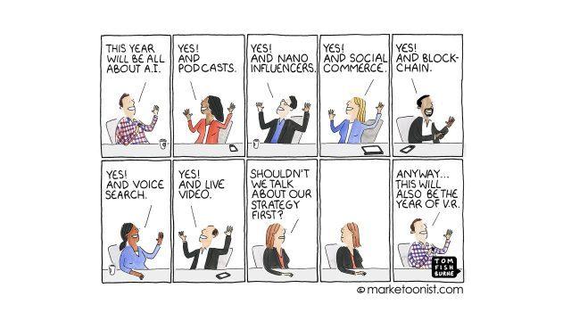 Marketingprognosen