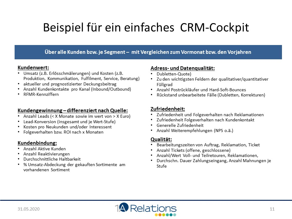 CRM-Cockpit_1A_Relations_Georg_Blum