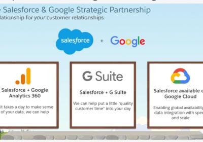 SFC-Google-Partnerschaft