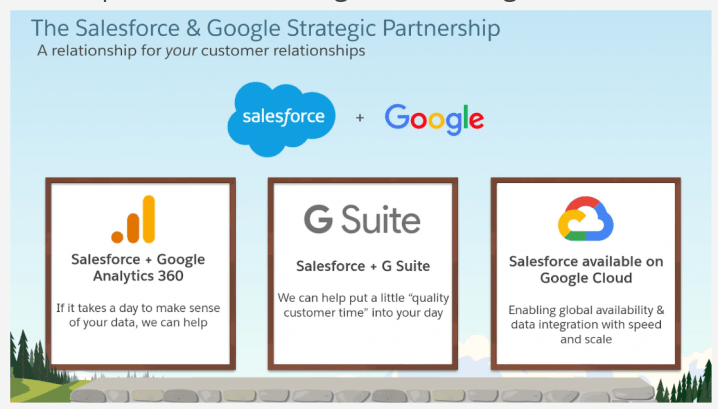 SFC-Google-Partnerschaft