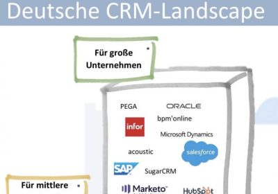 CRM MarTech Big Player
