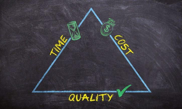 Projektmanagement, Zeit Kosten Qualität