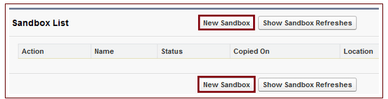 Creating Sandbox in Salesforce.com - Salesforce Training