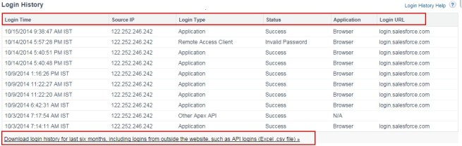 Download Salesforce Login History