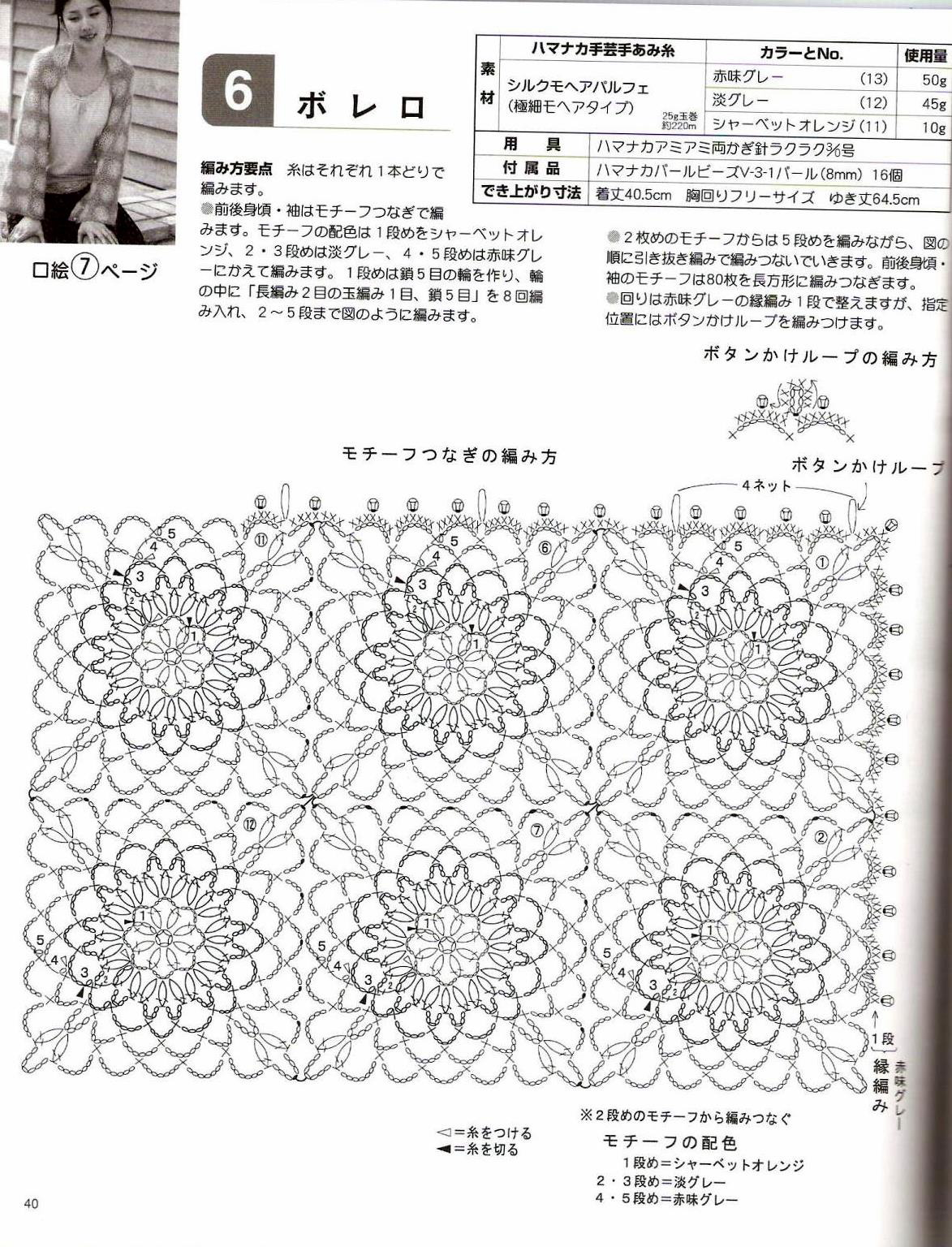 Delicate Shawl Crochet Kingdom