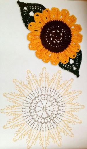 Crochet Sunflower Pattern ⋆ Crochet Kingdom