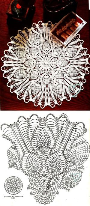 free pineapple doily diagram ⋆ Crochet Kingdom