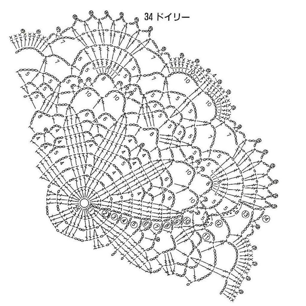 Stunning Lace Crochet Circle Pattern Crochet Kingdom