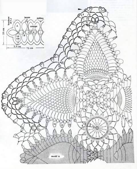 Camino de mesa crochet piñas1