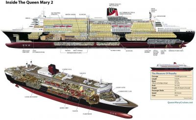 Queen Mary 2 nave da crociera