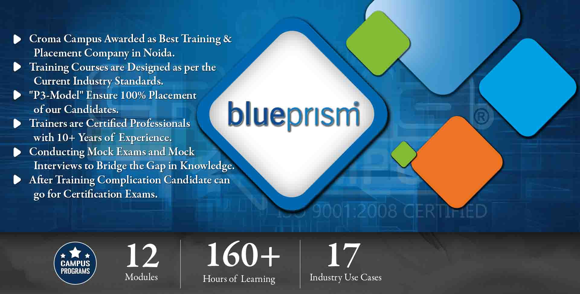 Best Security Training Courses