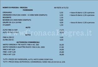 costi biglietti Laziomar