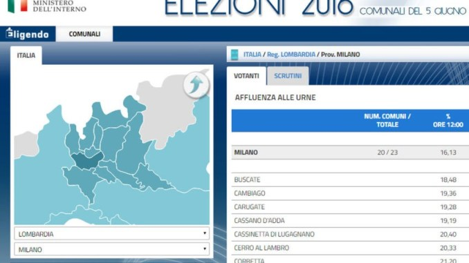 elezioni affluenze e risultati