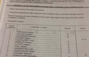 cons-350x227 Garavaglia riconvoca Venegoni con la lettera del prefetto Politica Prima Pagina