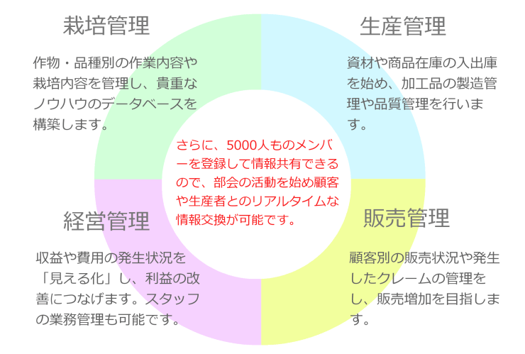 agrimanager_flyer_22.1_circle