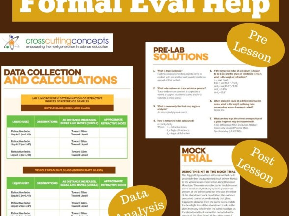 Formal Teacher Evaluation Lessons