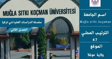 جامعة موغلا تفتتح التسجيل