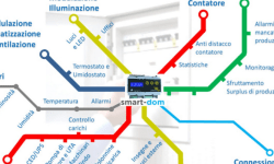 smart domotics equity crowdfunding su Crowdfundme efficientamento energetico